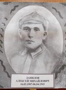 Данилов Алексей Михайлович